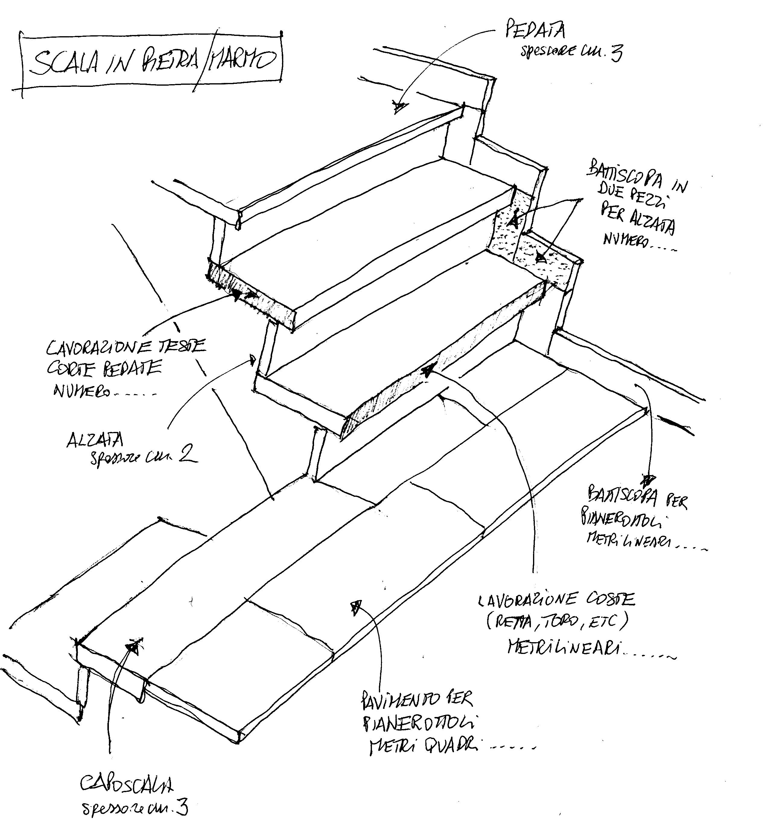 Voci di capitolato per davanzali soglie e scale in pietra - Scale interne misure ...